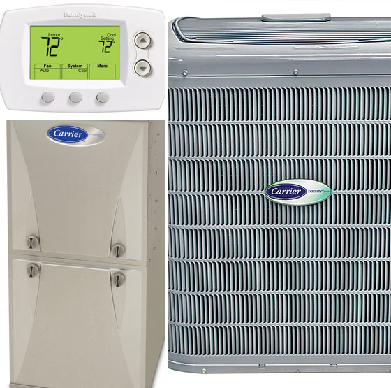 Thermostat and HVAC Units